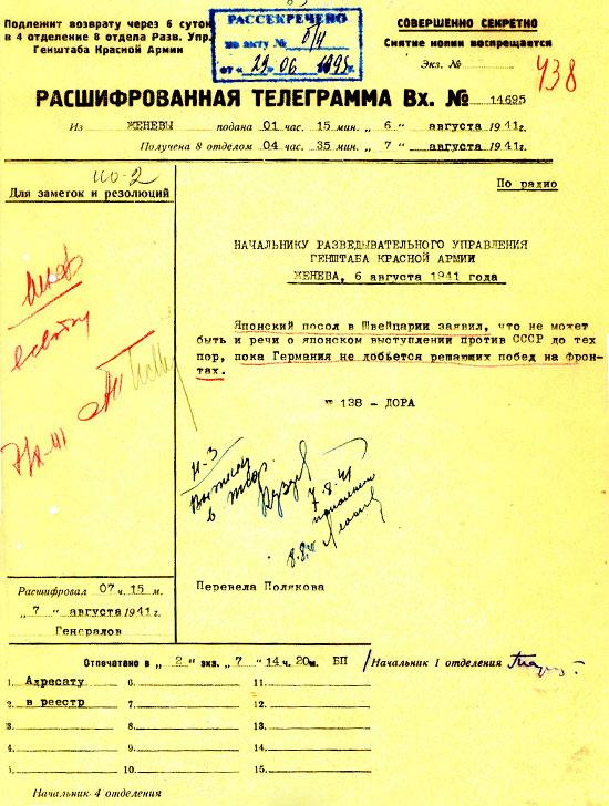 МОГЛА ЛИ ГЕРМАНИЯ ЗАХВАТИТЬ СССР?