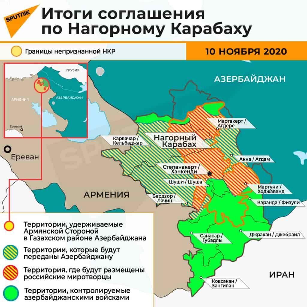 соглашение Армении и Азербайджана