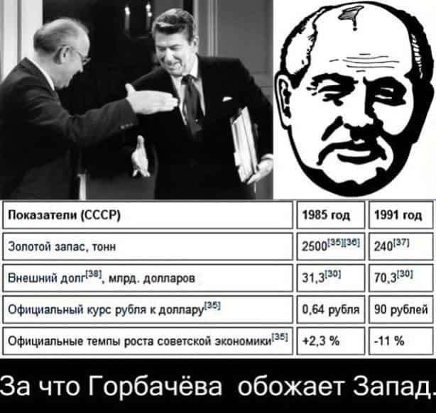 Горбачев и последствия его политики