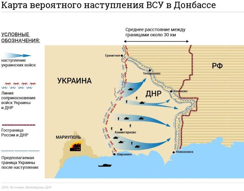 План захвата Украиной ЛНР