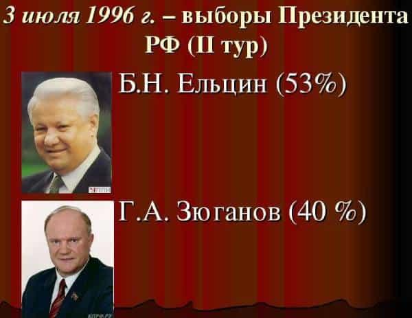 президентские выборы в россии в 1996 году