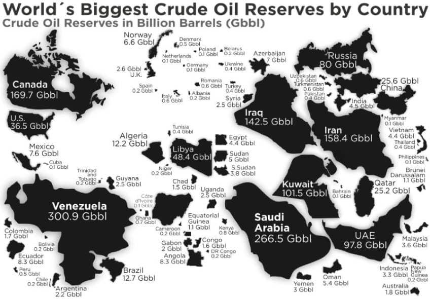 Мировые запасы нефти на крте мира